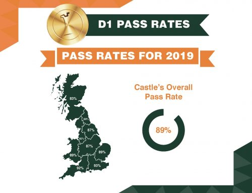 Castle's D1 minibus driver training pass rates for 2019